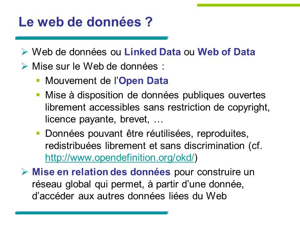 Le web de données ? Web de données ou Linked Data ou Web of Data Mise sur le Web de données : Mouvement de lOpen Data Mise à disposition de données pu