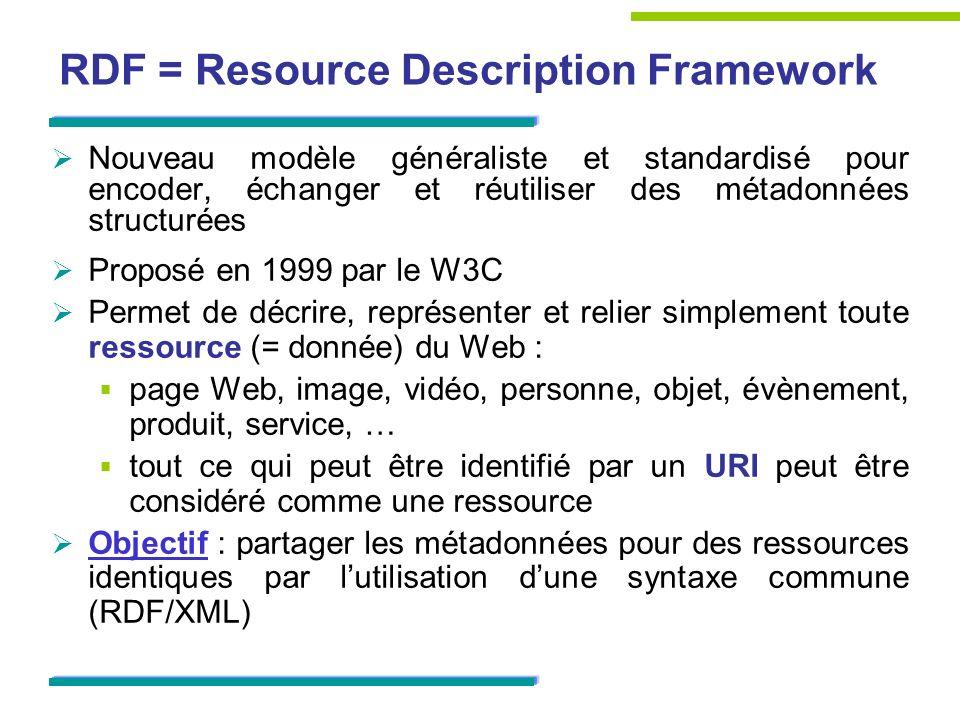 RDF = Resource Description Framework Nouveau modèle généraliste et standardisé pour encoder, échanger et réutiliser des métadonnées structurées Propos