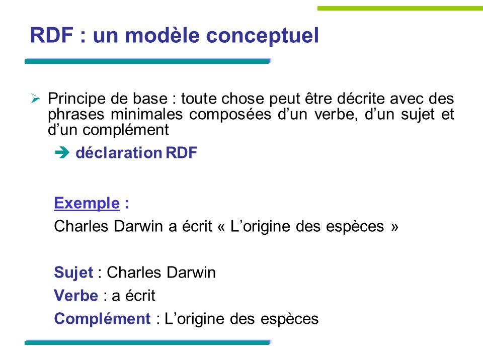 RDF : un modèle conceptuel Principe de base : toute chose peut être décrite avec des phrases minimales composées dun verbe, dun sujet et dun complémen