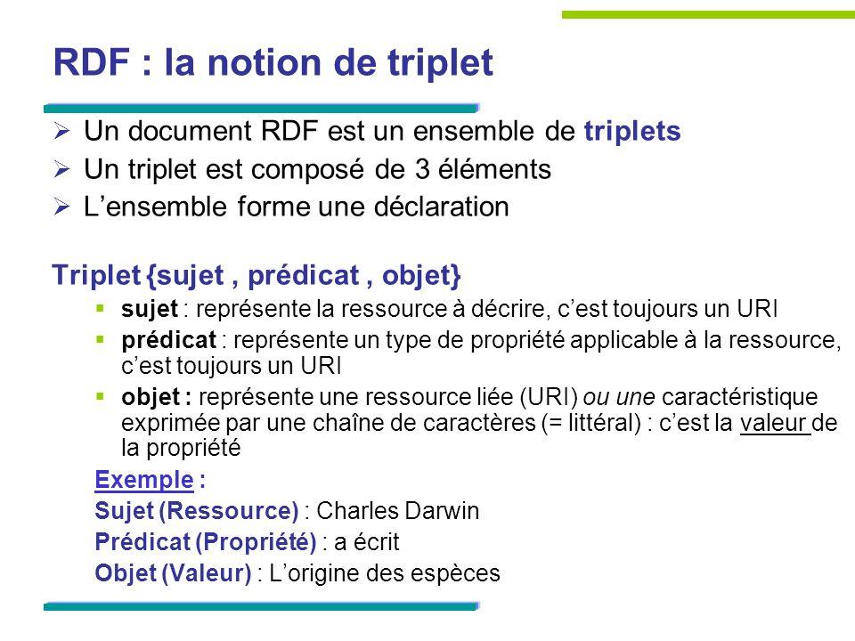 RDF : la notion de triplet Un document RDF est un ensemble de triplets Un triplet est composé de 3 éléments Lensemble forme une déclaration Triplet {s