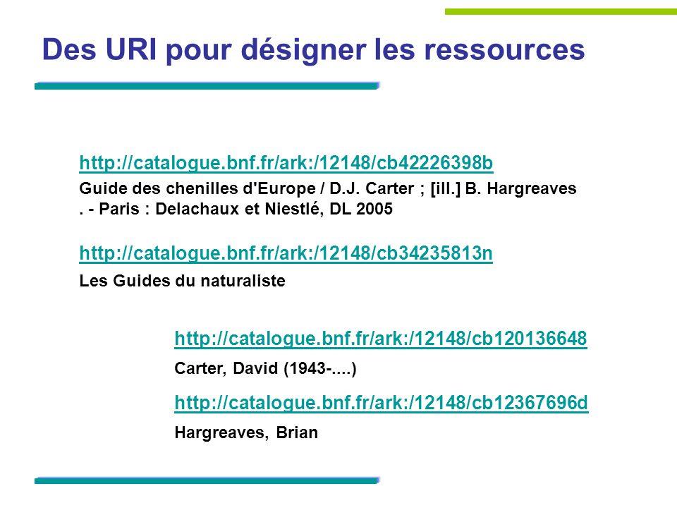 Des URI pour désigner les ressources http://catalogue.bnf.fr/ark:/12148/cb42226398b Guide des chenilles d'Europe / D.J. Carter ; [ill.] B. Hargreaves.