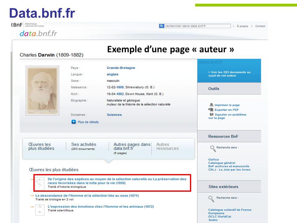 Data.bnf.fr Exemple dune page « auteur »