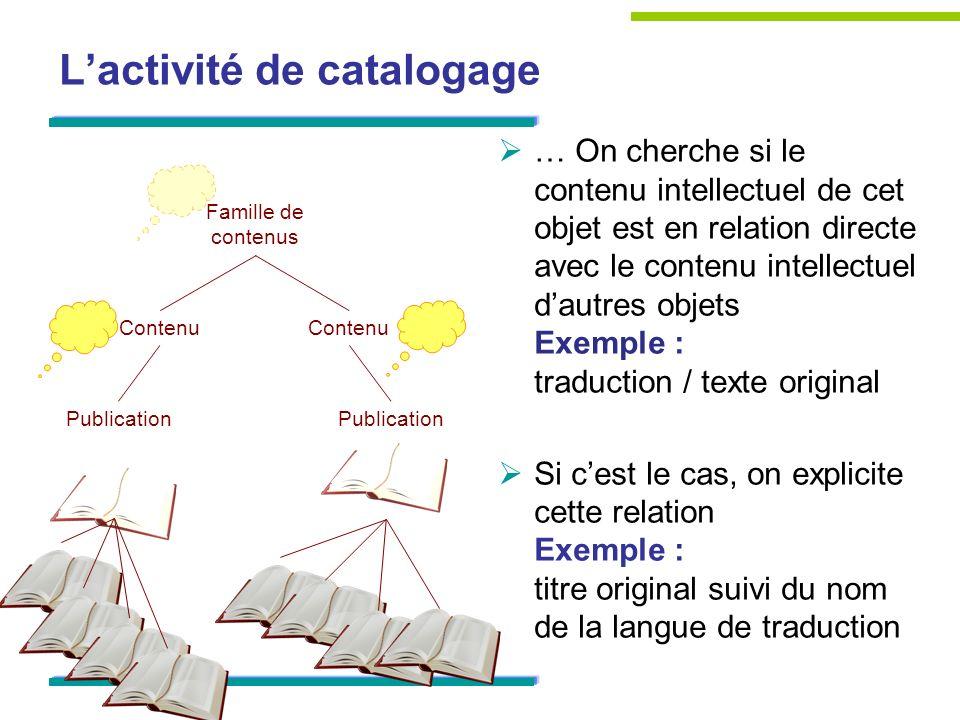 Lactivité de catalogage … On cherche si le contenu intellectuel de cet objet est en relation directe avec le contenu intellectuel dautres objets Exemp