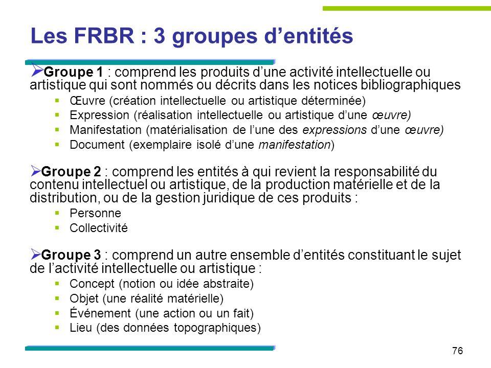 76 Les FRBR : 3 groupes dentités Groupe 1 : comprend les produits dune activité intellectuelle ou artistique qui sont nommés ou décrits dans les notic