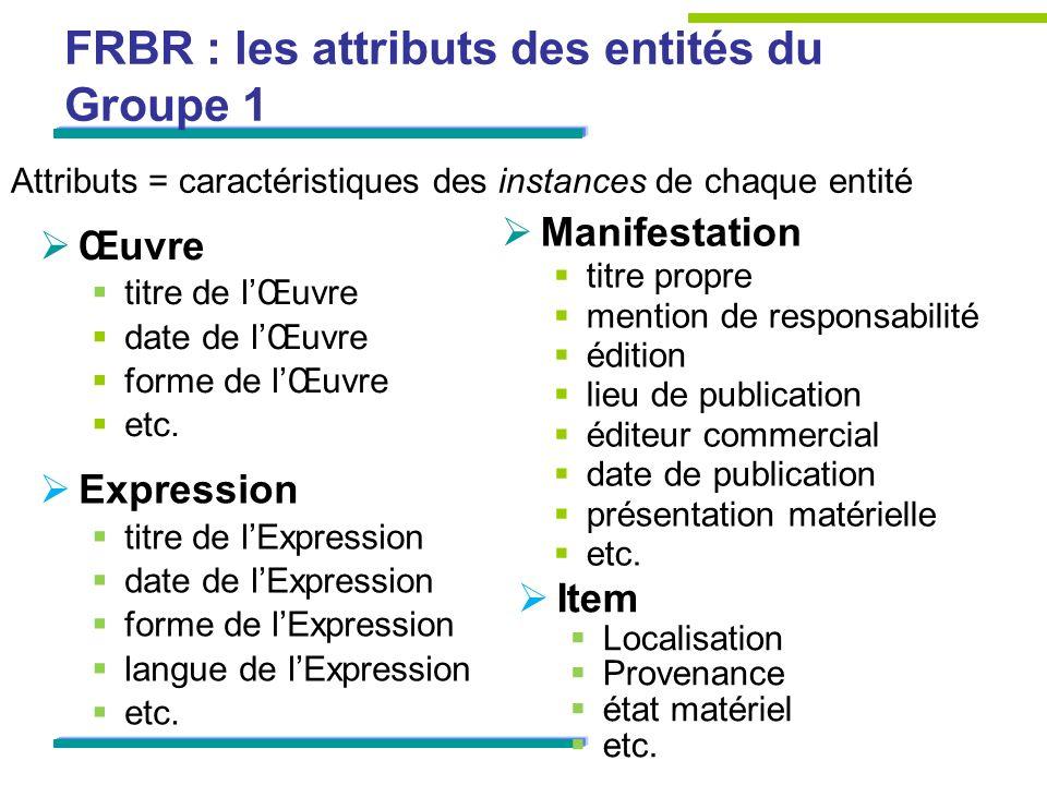 FRBR : les attributs des entités du Groupe 1 Œuvre titre de lŒuvre date de lŒuvre forme de lŒuvre etc. Manifestation titre propre mention de responsab