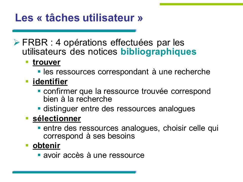 Les « tâches utilisateur » FRBR : 4 opérations effectuées par les utilisateurs des notices bibliographiques trouver les ressources correspondant à une