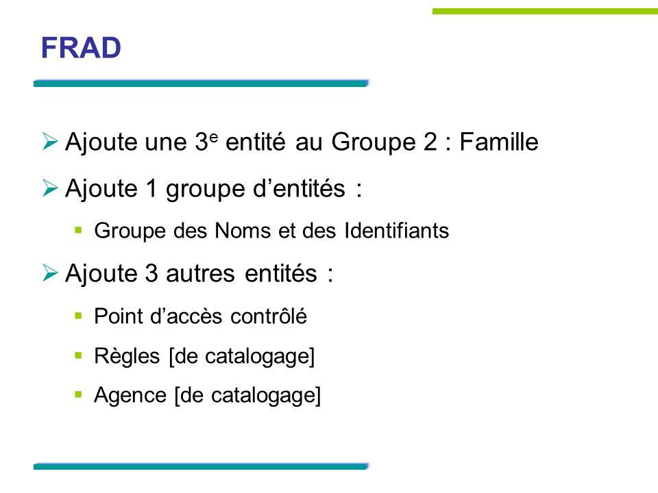 FRAD Ajoute une 3 e entité au Groupe 2 : Famille Ajoute 1 groupe dentités : Groupe des Noms et des Identifiants Ajoute 3 autres entités : Point daccès