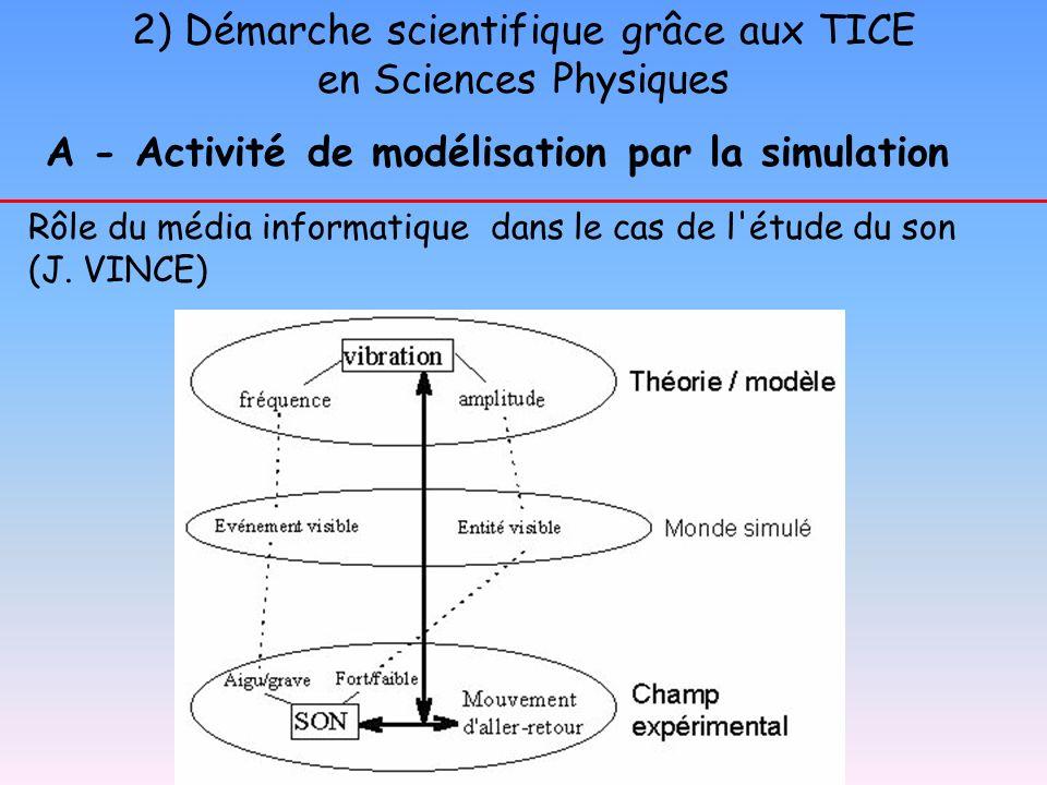 2) Démarche scientifique grâce aux TICE en Sciences Physiques A - Activité de modélisation par la simulation Rôle du média informatique dans le cas de