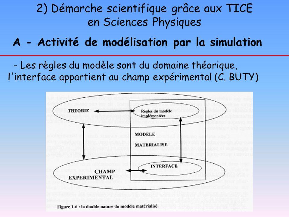 2) Démarche scientifique grâce aux TICE en Sciences Physiques A - Activité de modélisation par la simulation - Les règles du modèle sont du domaine th