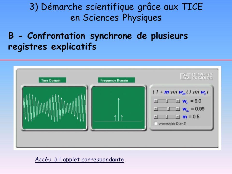 3) Démarche scientifique grâce aux TICE en Sciences Physiques B - Confrontation synchrone de plusieurs registres explicatifs Accès à l'applet correspo