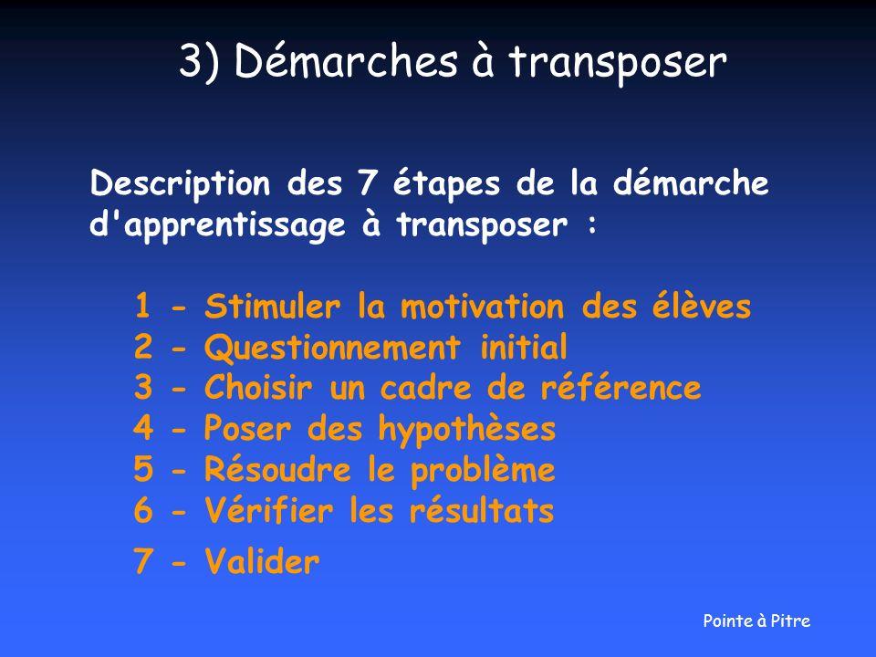 Description des 7 étapes de la démarche d'apprentissage à transposer : 1 - Stimuler la motivation des élèves 2 - Questionnement initial 3 - Choisir un