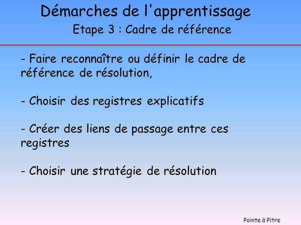 Démarches de l'apprentissage Etape 3 : Cadre de référence - Faire reconnaître ou définir le cadre de référence de résolution, - Choisir des registres