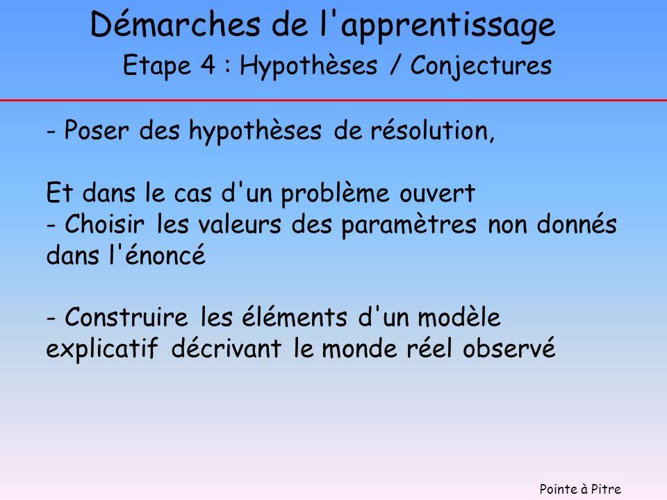 Démarches de l'apprentissage Etape 4 : Hypothèses / Conjectures - Poser des hypothèses de résolution, Et dans le cas d'un problème ouvert - Choisir le