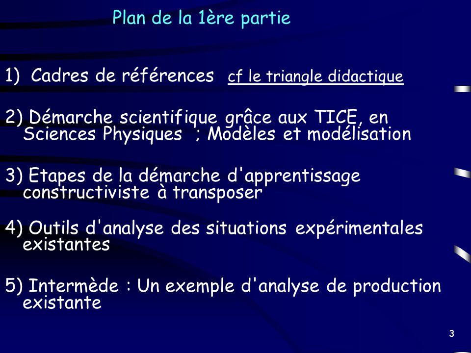 3 1) Cadres de références cf le triangle didactique cf le triangle didactique 2) Démarche scientifique grâce aux TICE, en Sciences Physiques ; Modèles