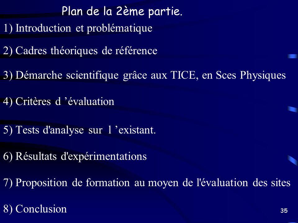35 1) Introduction et problématique 2) Cadres théoriques de référence 3) Démarche scientifique grâce aux TICE, en Sces Physiques 4) Critères d évaluat