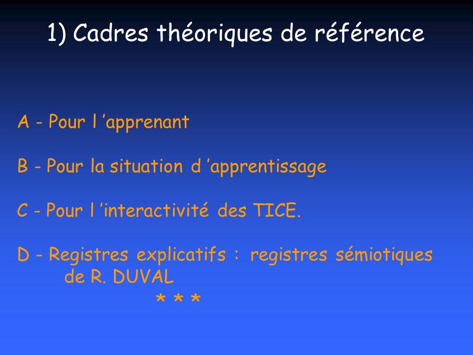 A - Pour l apprenant B - Pour la situation d apprentissage C - Pour l interactivité des TICE. D - Registres explicatifs : registres sémiotiques de R.