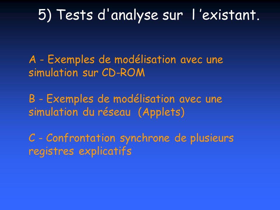 A - Exemples de modélisation avec une simulation sur CD-ROM B - Exemples de modélisation avec une simulation du réseau (Applets) C - Confrontation syn