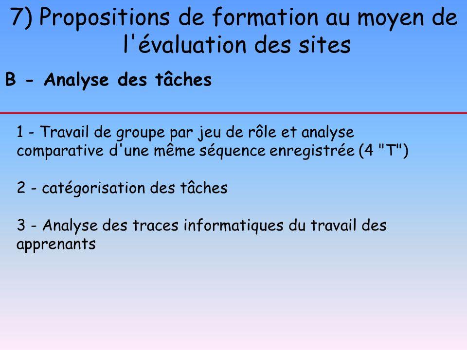 7) Propositions de formation au moyen de l'évaluation des sites B - Analyse des tâches 1 - Travail de groupe par jeu de rôle et analyse comparative d'