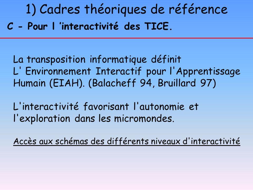 1) Cadres théoriques de référence La transposition informatique définit L' Environnement Interactif pour l'Apprentissage Humain (EIAH). (Balacheff 94,