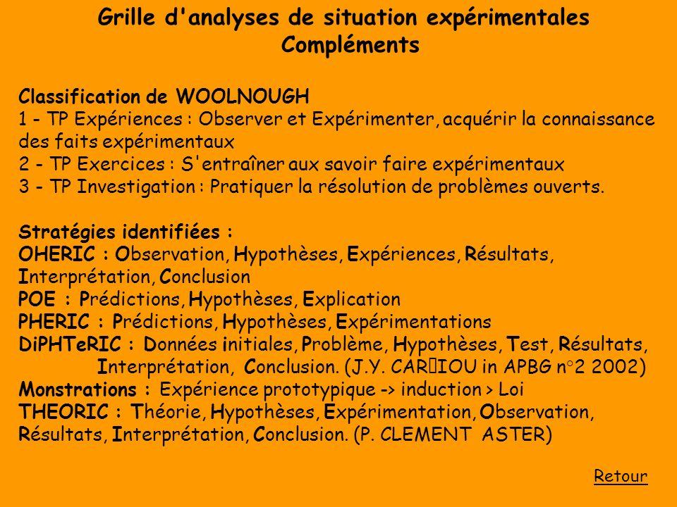 Grille d'analyses de situation expérimentales Compléments Classification de WOOLNOUGH 1 - TP Expériences : Observer et Expérimenter, acquérir la conna