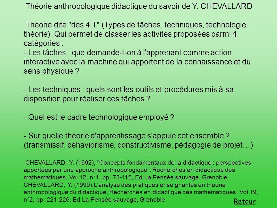 Théorie anthropologique didactique du savoir de Y. CHEVALLARD Théorie dite