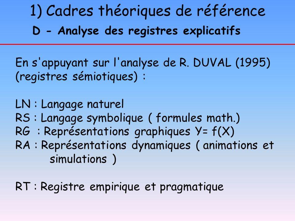1) Cadres théoriques de référence En s'appuyant sur l'analyse de R. DUVAL (1995) (registres sémiotiques) : LN : Langage naturel RS : Langage symboliqu