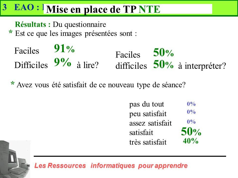 Résultats : Un questionnaire a été distribué à 45 étudiants (fin 1995) pour connaître leur opinion sur cette nouvelle approche pédagogique de l'enseig