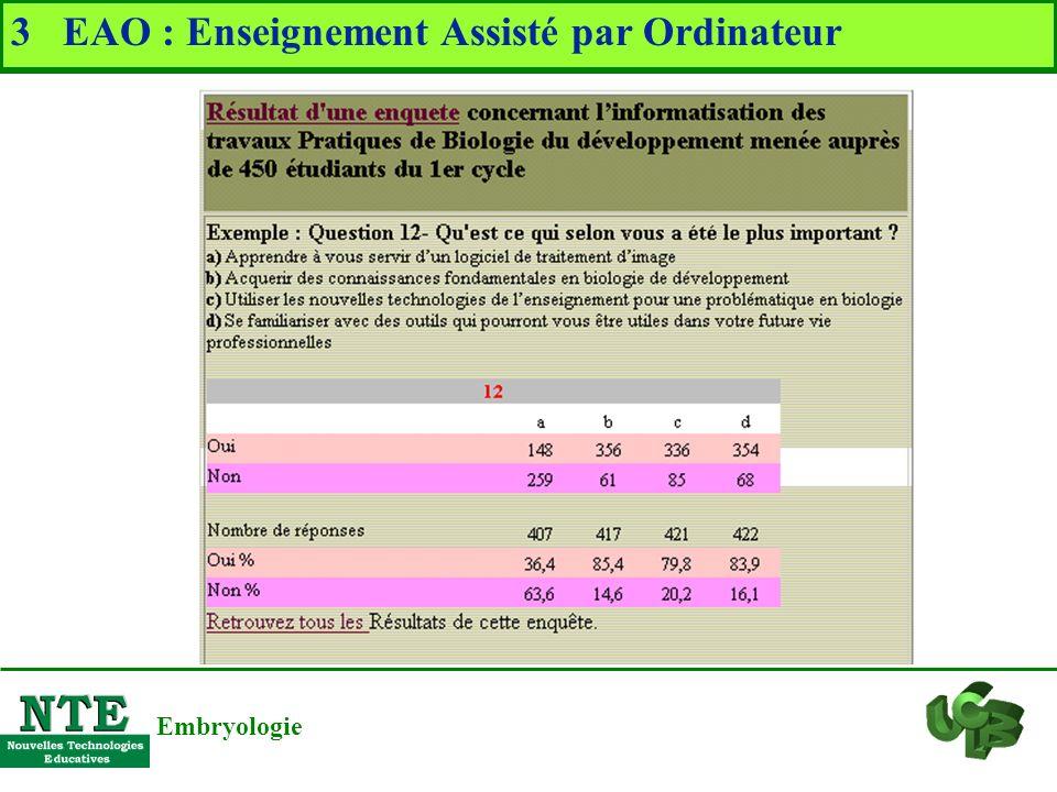 3 EAO : Enseignement Assisté par Ordinateur Pour la rentrée 2002 TP numériques Embryologie - Quai 43 La Doua - 4 Salles équipées - 30 Ordinateurs Trai