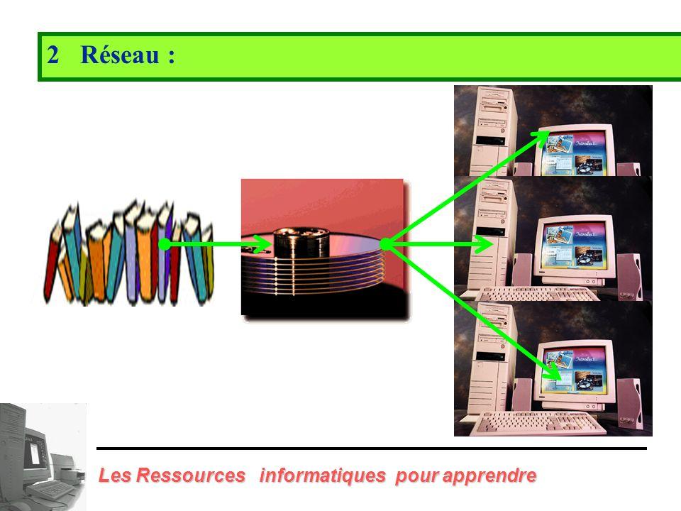 Les Ressources informatiques pour apprendre Permis de Conduite Informatique (http://1ercycle.univ-lyon1.fr/PCI) Intitulé du module 01 Découverte de l'
