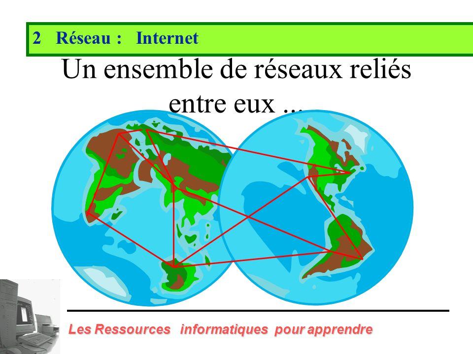 2 Réseau : Internet Les Ressources informatiques pour apprendre Réseau mondial dordinateurs utilisant le «câblage téléphonique de la planète» Les ordi