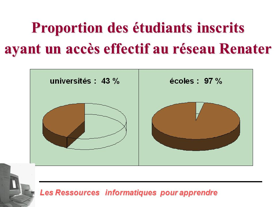 Établissements offrant à leurs étudiants un accès au réseau Renater Rem.