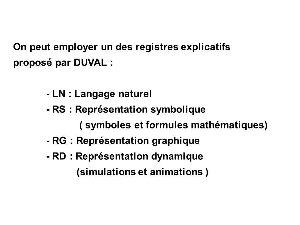 On peut employer un des registres explicatifs proposé par DUVAL : - LN : Langage naturel - RS : Représentation symbolique ( symboles et formules mathé