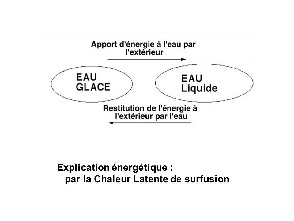 Explication énergétique : par la Chaleur Latente de surfusion