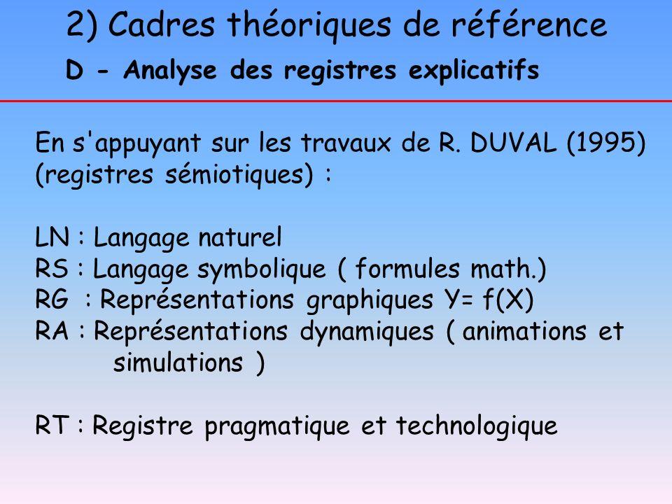 En s'appuyant sur les travaux de R. DUVAL (1995) (registres sémiotiques) : LN : Langage naturel RS : Langage symbolique ( formules math.) RG : Représe