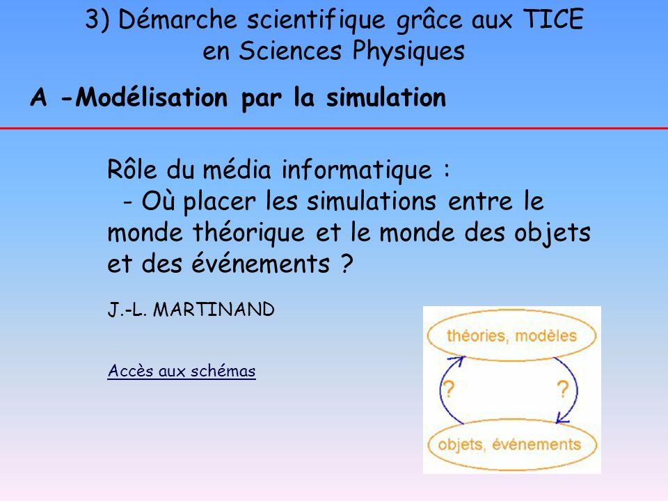 3) Démarche scientifique grâce aux TICE en Sciences Physiques A -Modélisation par la simulation Rôle du média informatique : - Où placer les simulatio
