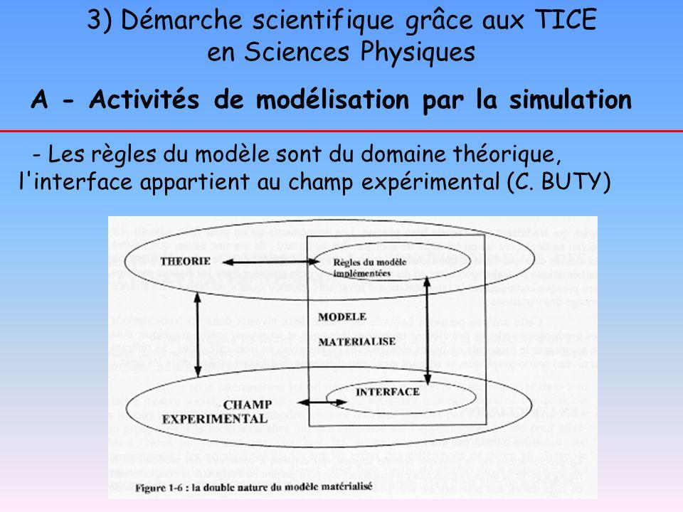 3) Démarche scientifique grâce aux TICE en Sciences Physiques A - Activités de modélisation par la simulation - Les règles du modèle sont du domaine t
