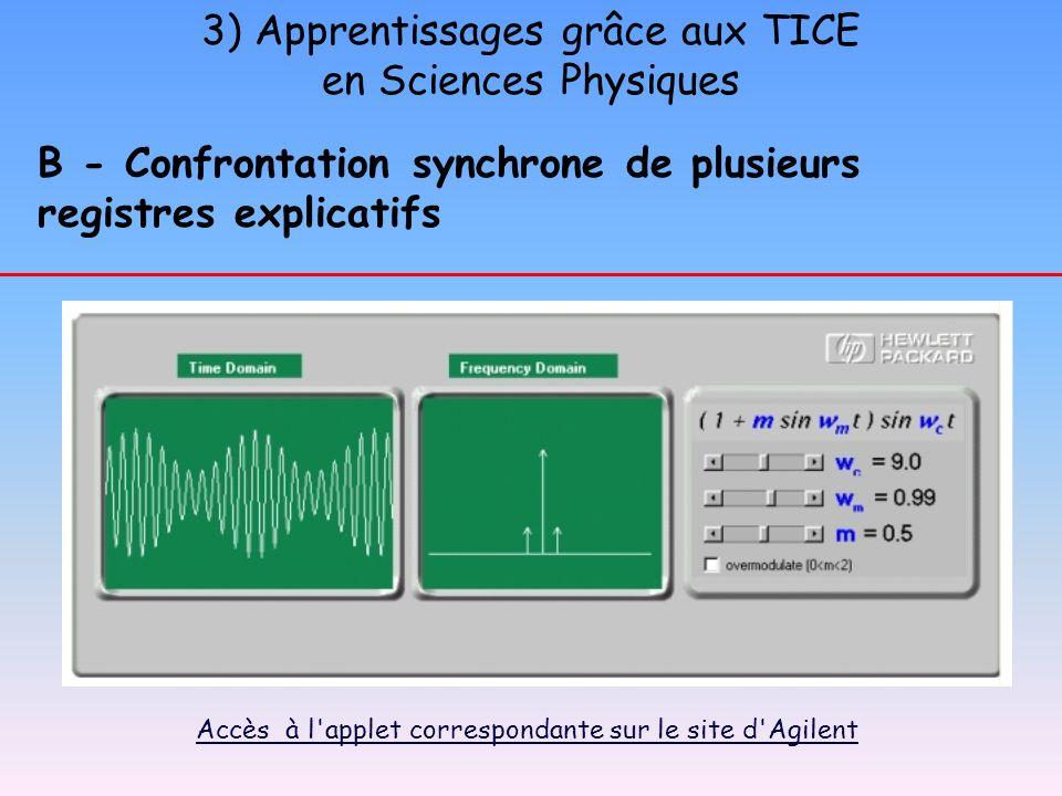 3) Apprentissages grâce aux TICE en Sciences Physiques B - Confrontation synchrone de plusieurs registres explicatifs Accès à l'applet correspondante