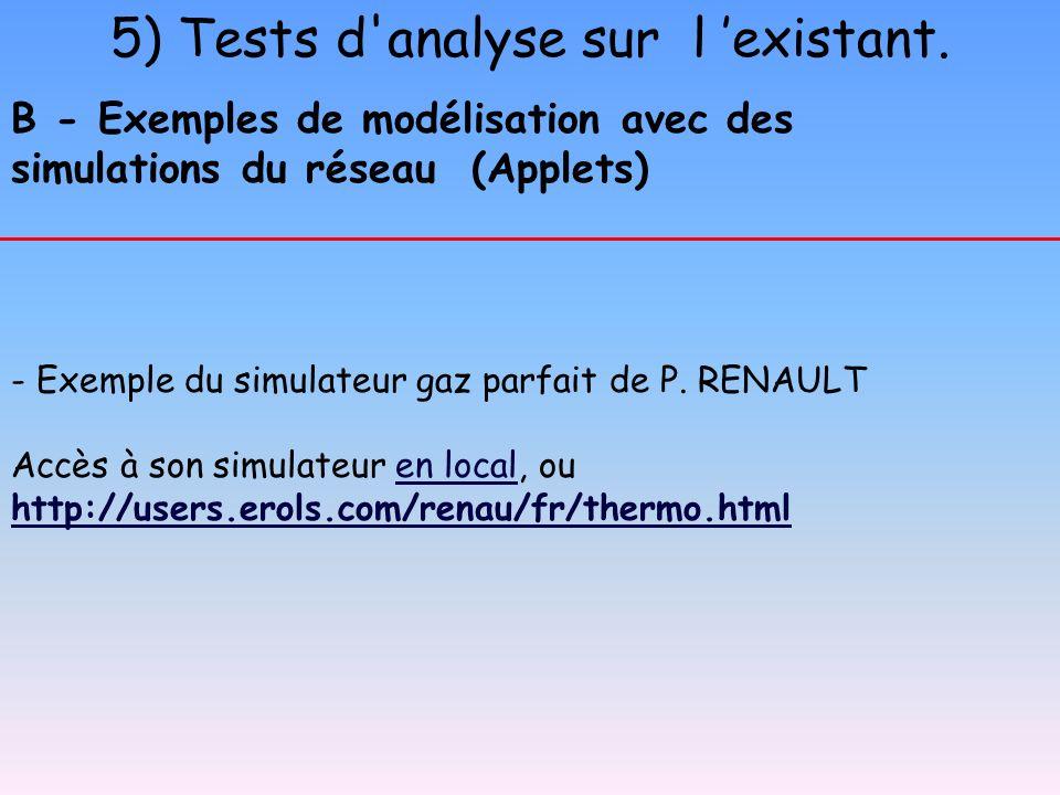 5) Tests d'analyse sur l existant. B - Exemples de modélisation avec des simulations du réseau (Applets) - Exemple du simulateur gaz parfait de P. REN