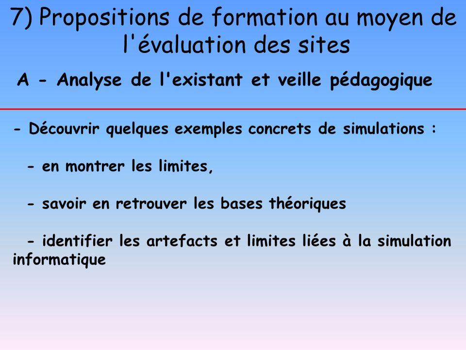7) Propositions de formation au moyen de l'évaluation des sites A - Analyse de l'existant et veille pédagogique - Découvrir quelques exemples concrets