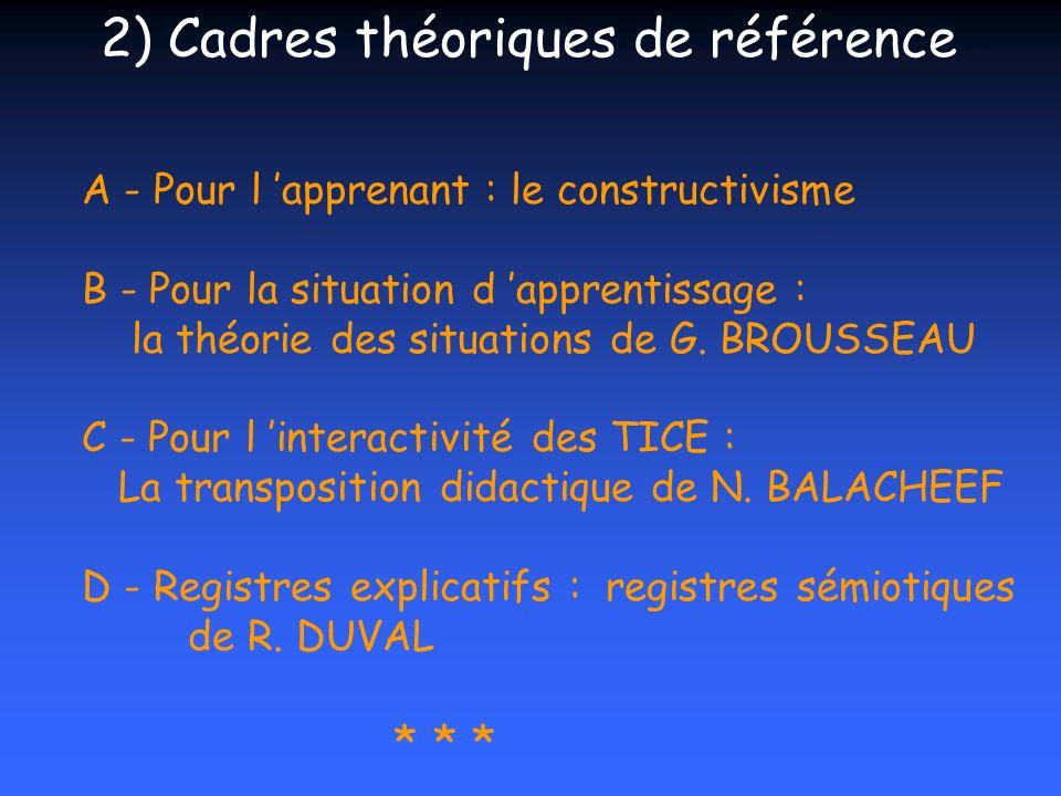 A - Pour l apprenant : le constructivisme B - Pour la situation d apprentissage : la théorie des situations de G. BROUSSEAU C - Pour l interactivité d