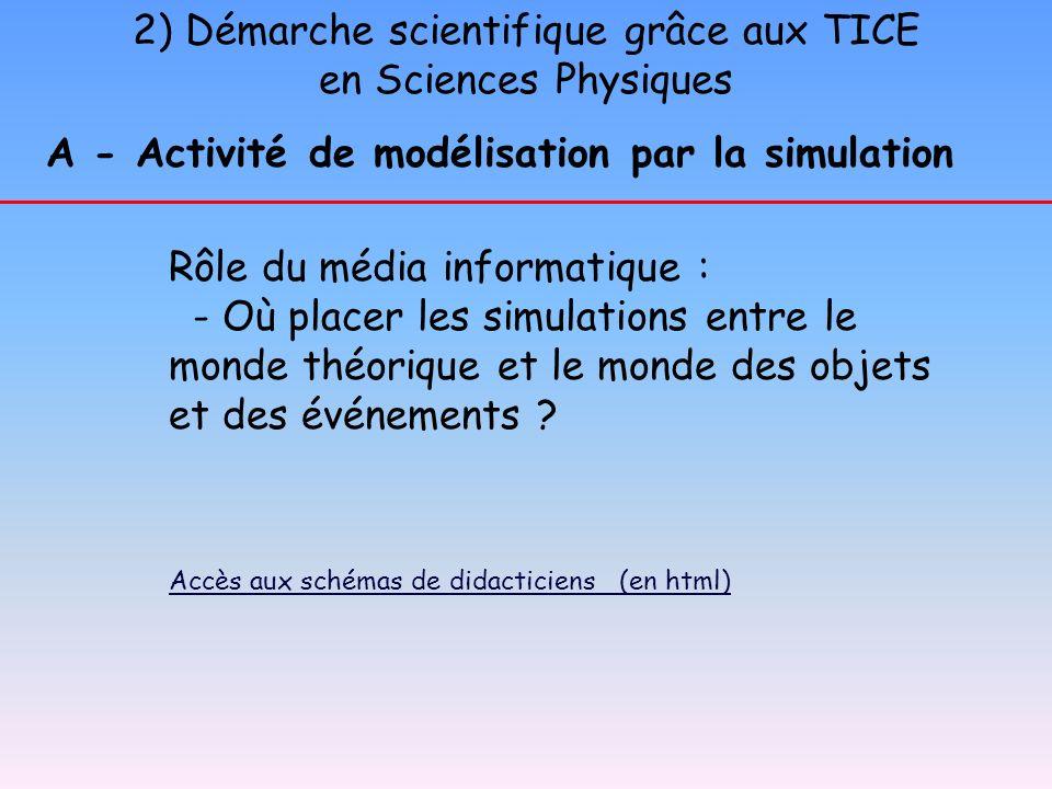 2) Démarche scientifique grâce aux TICE en Sciences Physiques A - Activité de modélisation par la simulation Rôle du média informatique : - Où placer