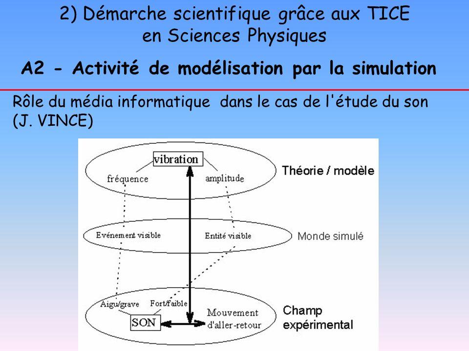 2) Démarche scientifique grâce aux TICE en Sciences Physiques A2 - Activité de modélisation par la simulation Rôle du média informatique dans le cas d