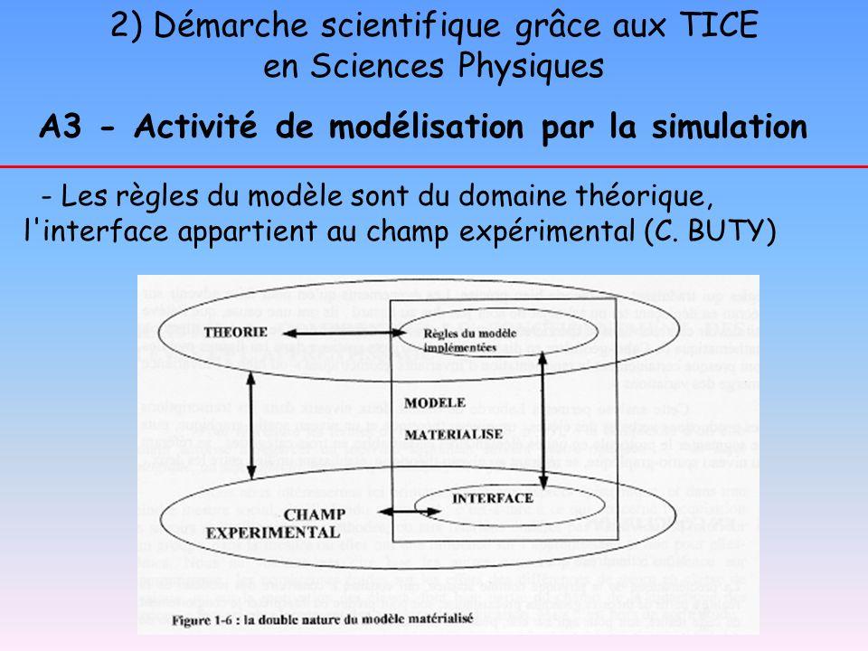 2) Démarche scientifique grâce aux TICE en Sciences Physiques A3 - Activité de modélisation par la simulation - Les règles du modèle sont du domaine t