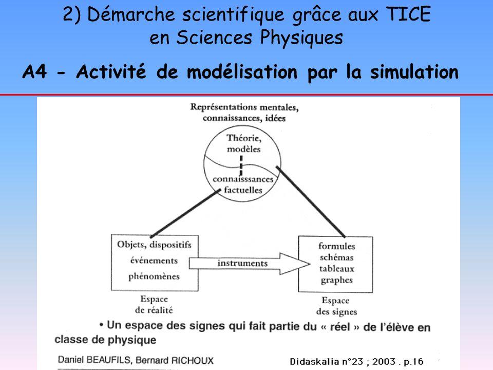 2) Démarche scientifique grâce aux TICE en Sciences Physiques A4 - Activité de modélisation par la simulation