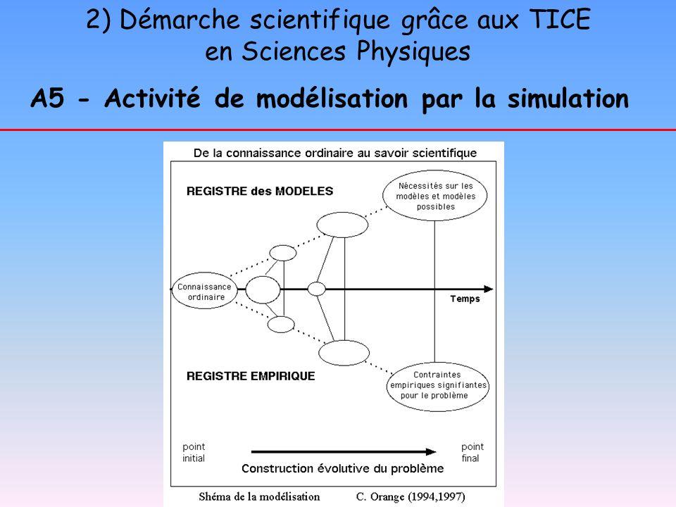 2) Démarche scientifique grâce aux TICE en Sciences Physiques A5 - Activité de modélisation par la simulation