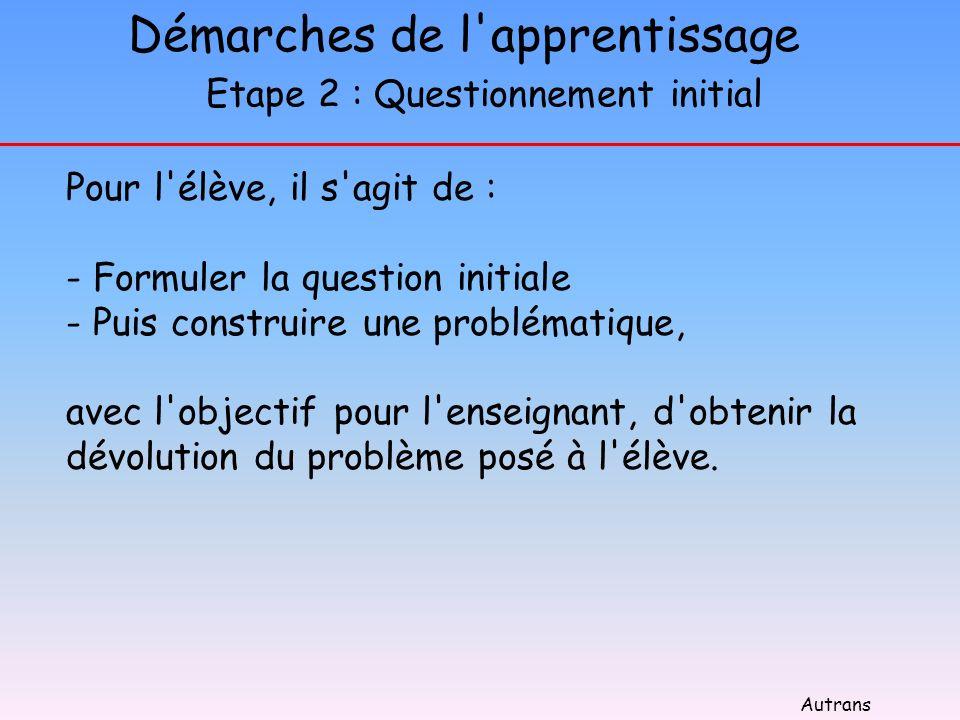 Démarches de l'apprentissage Etape 2 : Questionnement initial Pour l'élève, il s'agit de : - Formuler la question initiale - Puis construire une probl