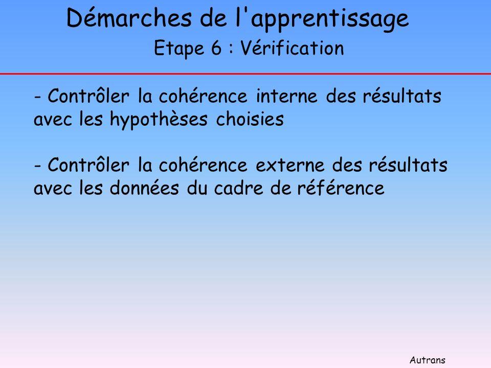 Démarches de l'apprentissage Etape 6 : Vérification - Contrôler la cohérence interne des résultats avec les hypothèses choisies - Contrôler la cohéren