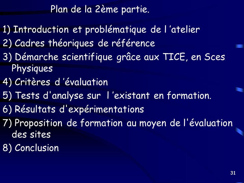 31 1) Introduction et problématique de l atelier 2) Cadres théoriques de référence 3) Démarche scientifique grâce aux TICE, en Sces Physiques 4) Critè