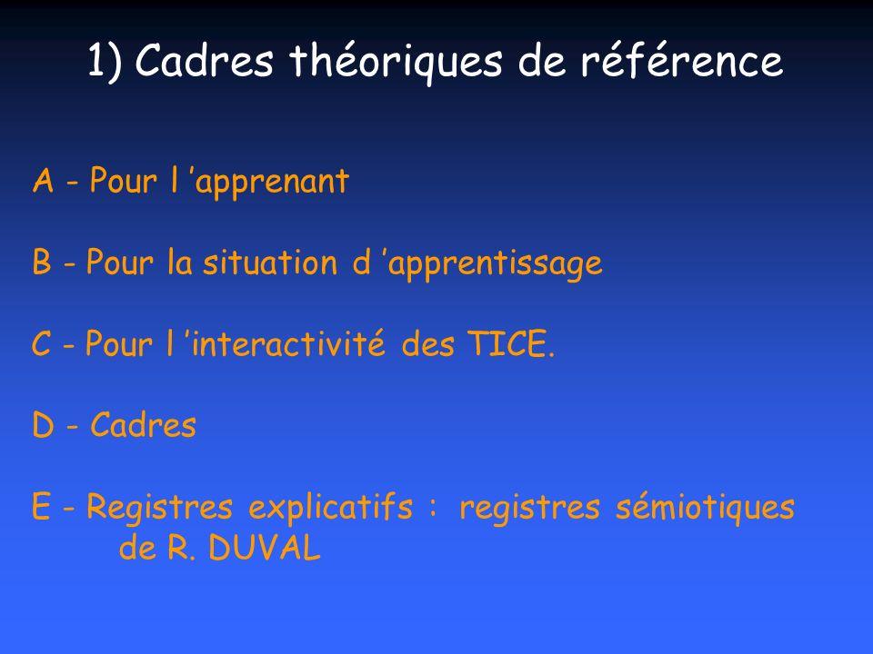 A - Pour l apprenant B - Pour la situation d apprentissage C - Pour l interactivité des TICE. D - Cadres E - Registres explicatifs : registres sémioti
