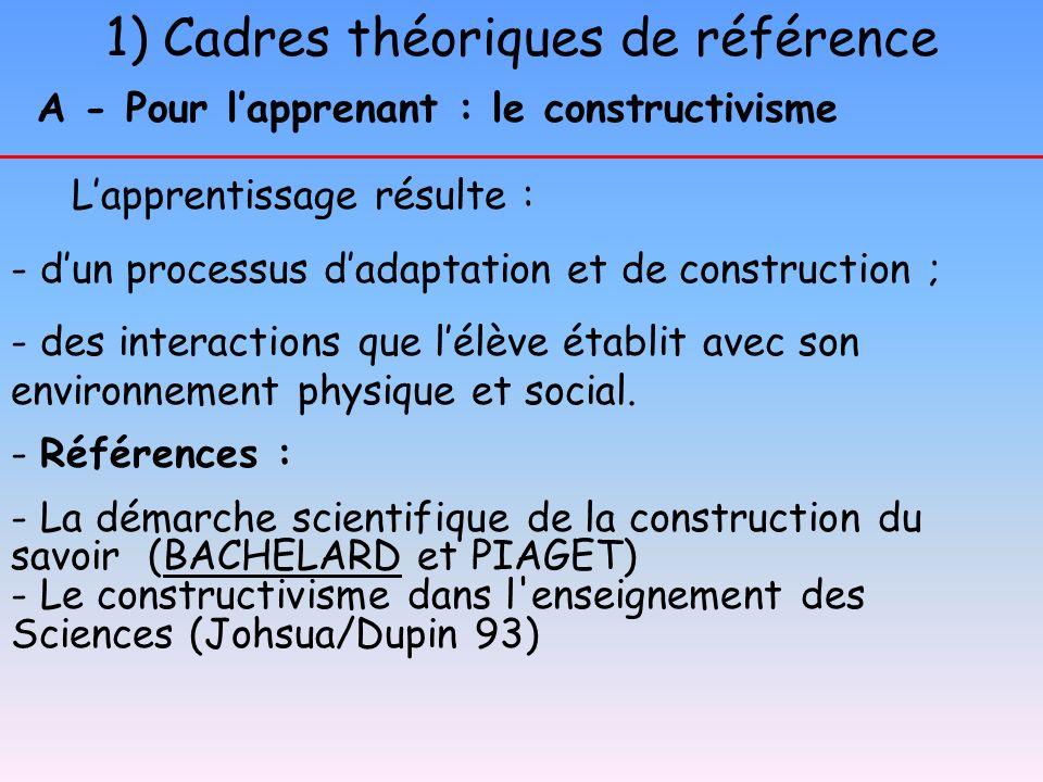 1) Cadres théoriques de référence B - Pour la situation d apprentissage La théorie des situations (Brousseau 86) : L élève apprend en interagissant avec le milieu L enseignant construit la situation d apprentissage en agissant sur les variables didactiques